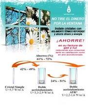 Información de vidrios en ventanas de aluminio